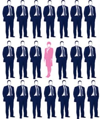 Where are the women in politics?